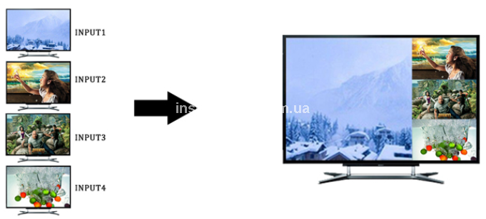 LenKeng LKV401MS 4x1 HDMI Quad Multiviewer коммутатор