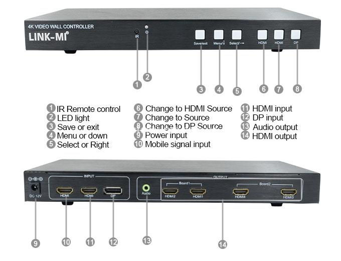 LINK-MI LM-TV04-4K2K 2x2 4K Video wall controller