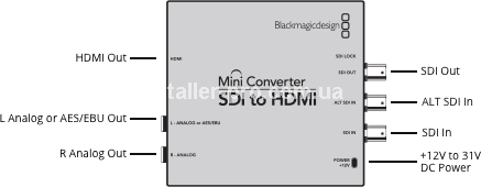 Mini Converter SDI to HDMI